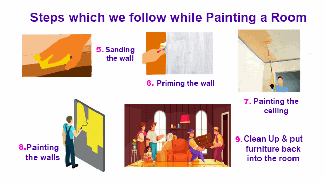 How Long Does It Take To Paint A Room